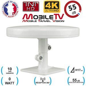 MobileTV-Omni-PRO-Plus