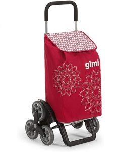 Gimi-Tris-Optical