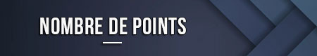Número de puntos