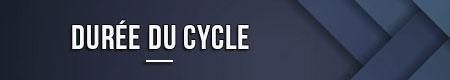 Tiempo del ciclo