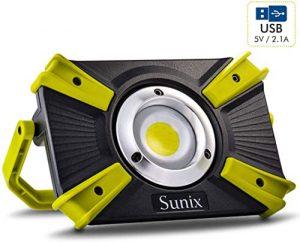 Sunix SU625